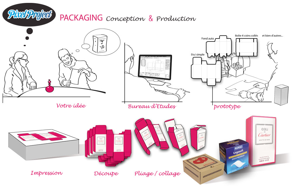 packaging-design-graphiste-8