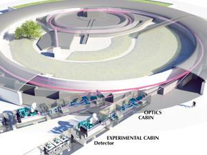 Schéma de principe des cabanes expérimentales – rayonnement synchrotron