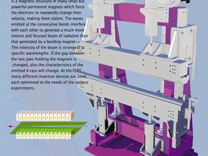 Illustration – poster – sciences et technologies