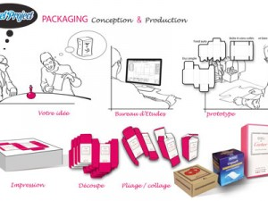 Etude packaging