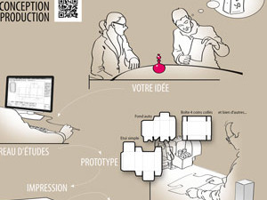mailing graphisme et fabrication de packaging